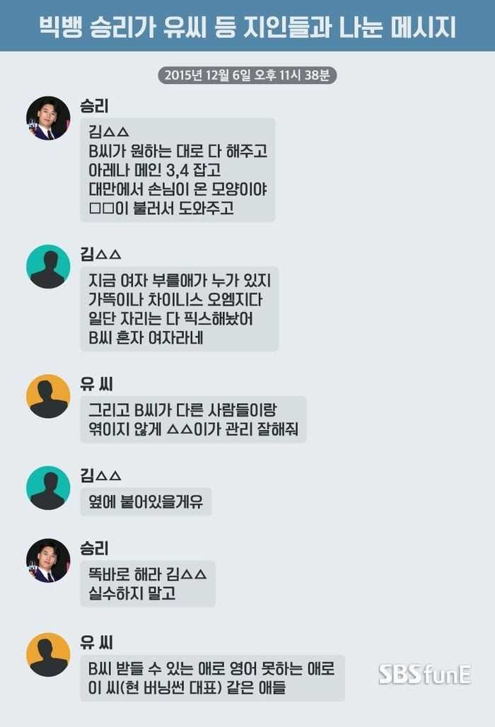 Seungri sala de chat ilegal